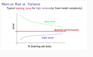 high variance learning curves